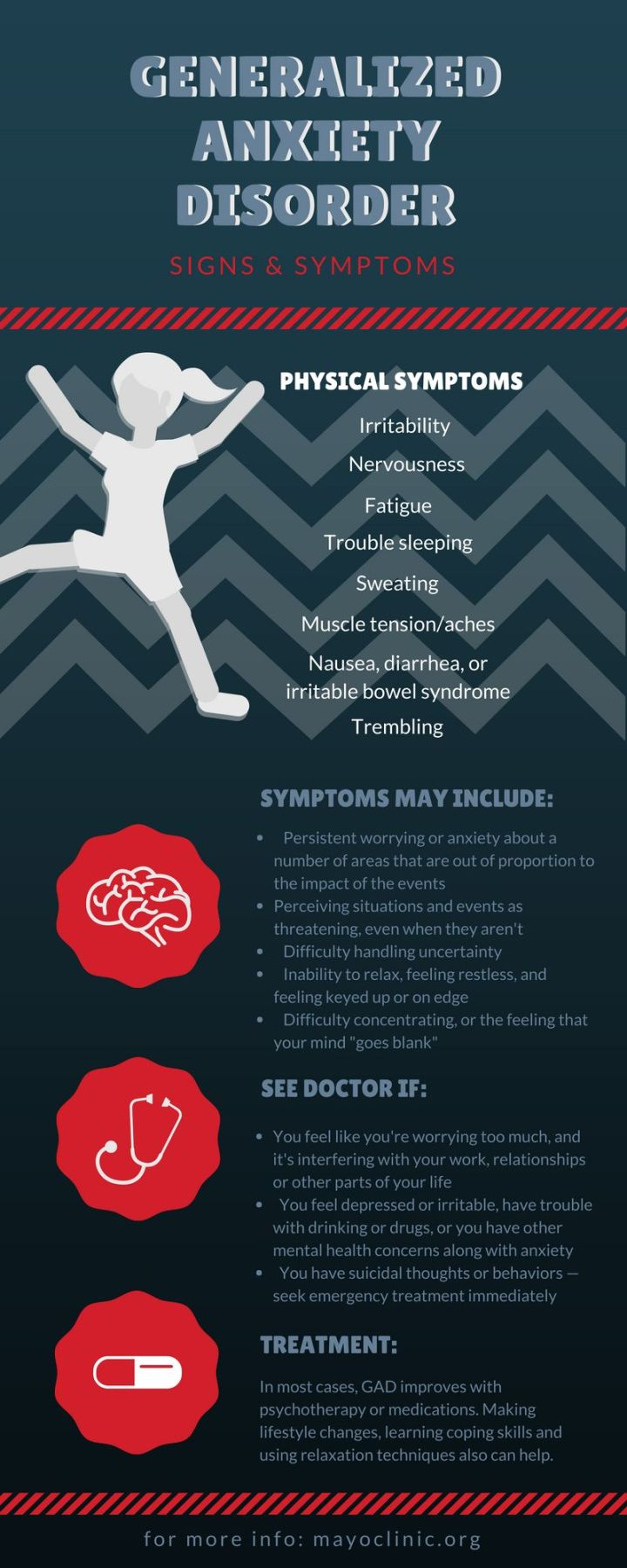What does anxiety look like? Signs & Symptoms